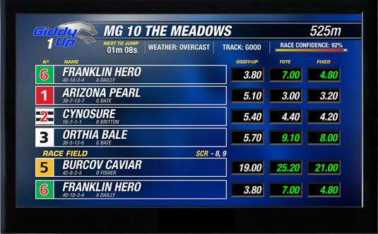 Giddy-Up TV - Greyhounds - The Meadows