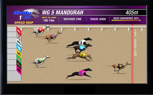 Giddy-Up TV - Greyhounds - Speed Map
