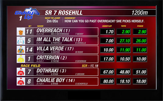 Giddy-Up TV - Thoroughbreds - Rosehill