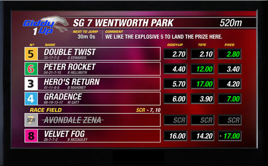 Giddy-Up TV - Greyhounds - Wentworth Park